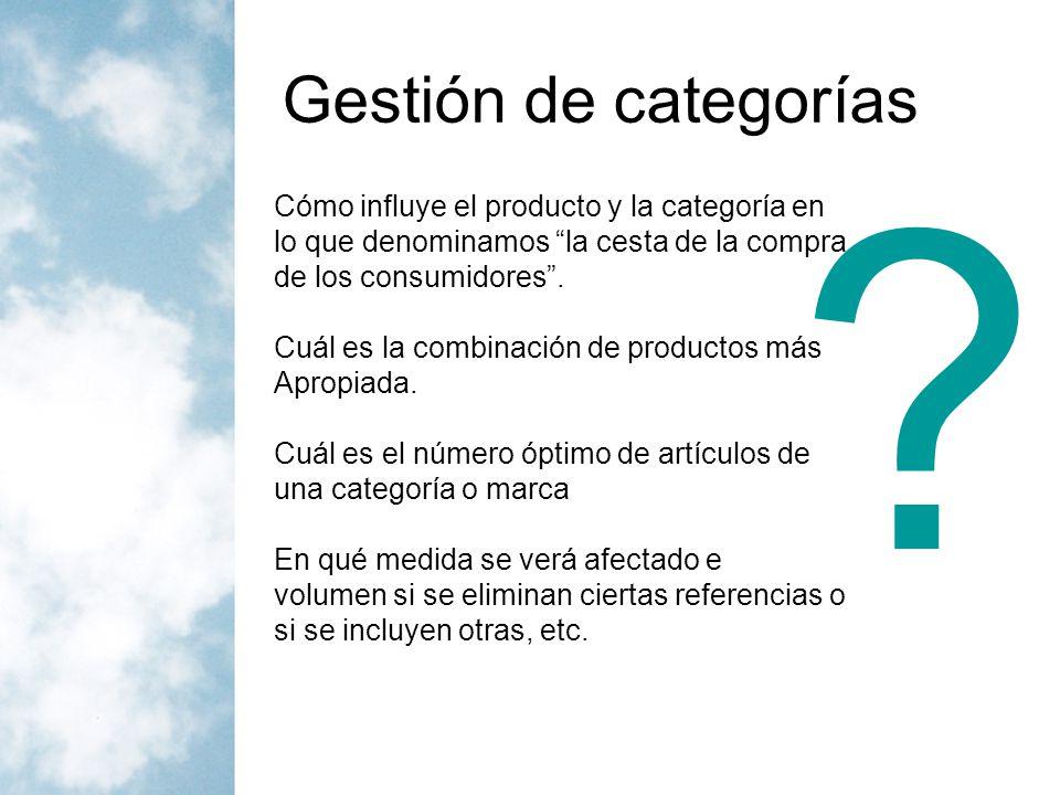 Gestión de categorías Cómo influye el producto y la categoría en