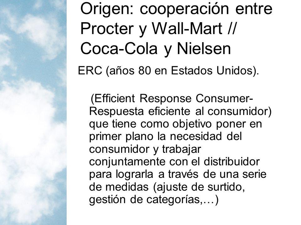 Origen: cooperación entre Procter y Wall-Mart // Coca-Cola y Nielsen