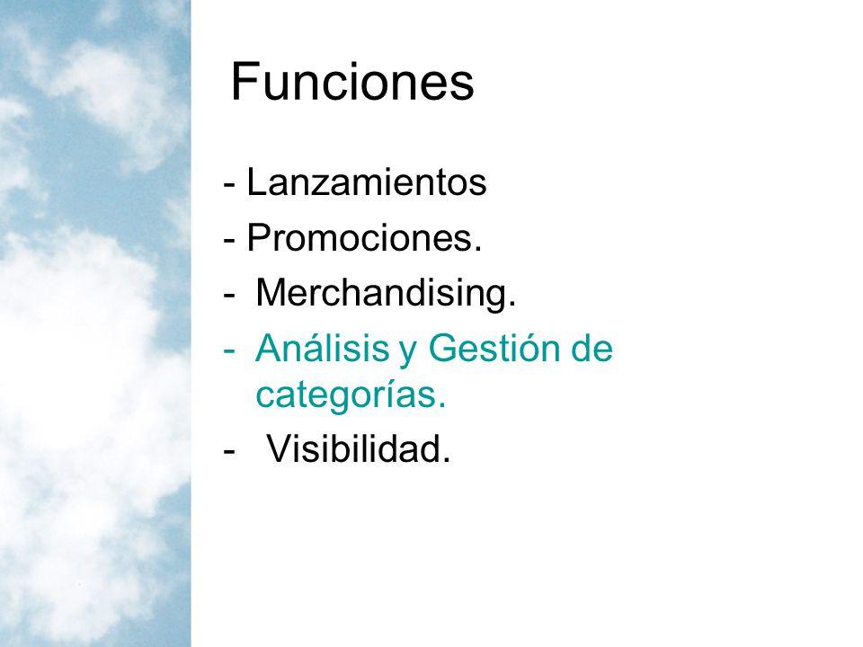 Funciones - Lanzamientos - Promociones. Merchandising.