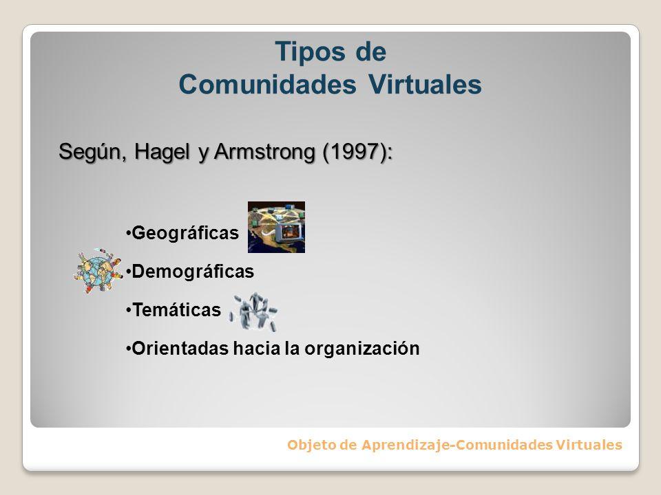 Comunidades Virtuales Objeto de Aprendizaje-Comunidades Virtuales
