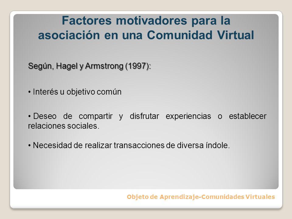 Factores motivadores para la asociación en una Comunidad Virtual