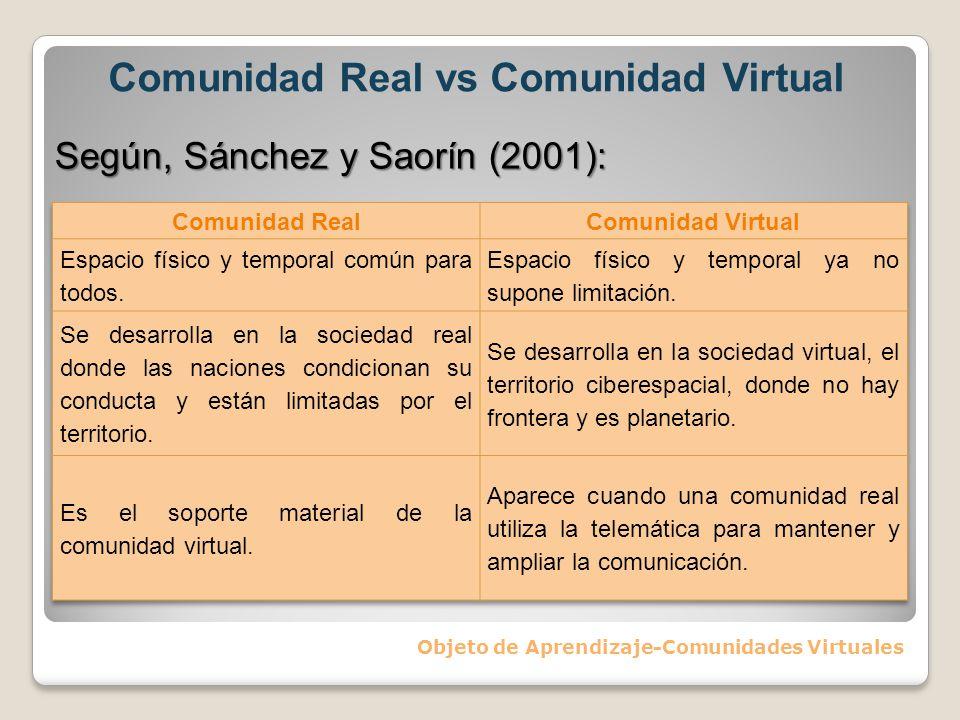 Comunidad Real vs Comunidad Virtual