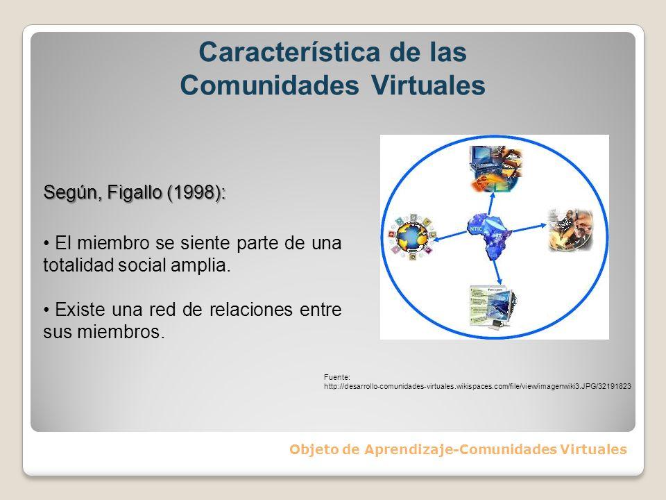 Característica de las Comunidades Virtuales