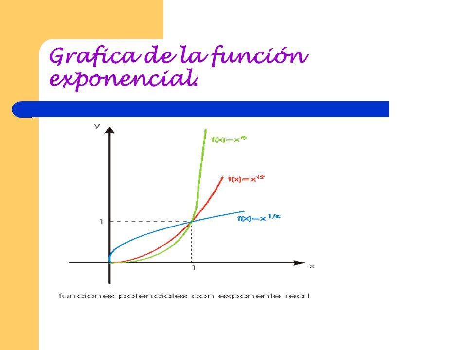 Grafica de la función exponencial.