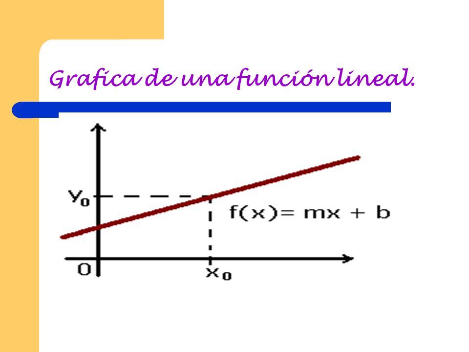 Grafica de una función lineal.