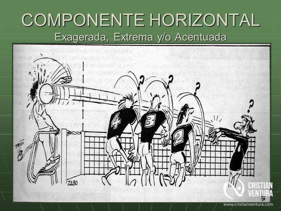 COMPONENTE HORIZONTAL Exagerada, Extrema y/o Acentuada