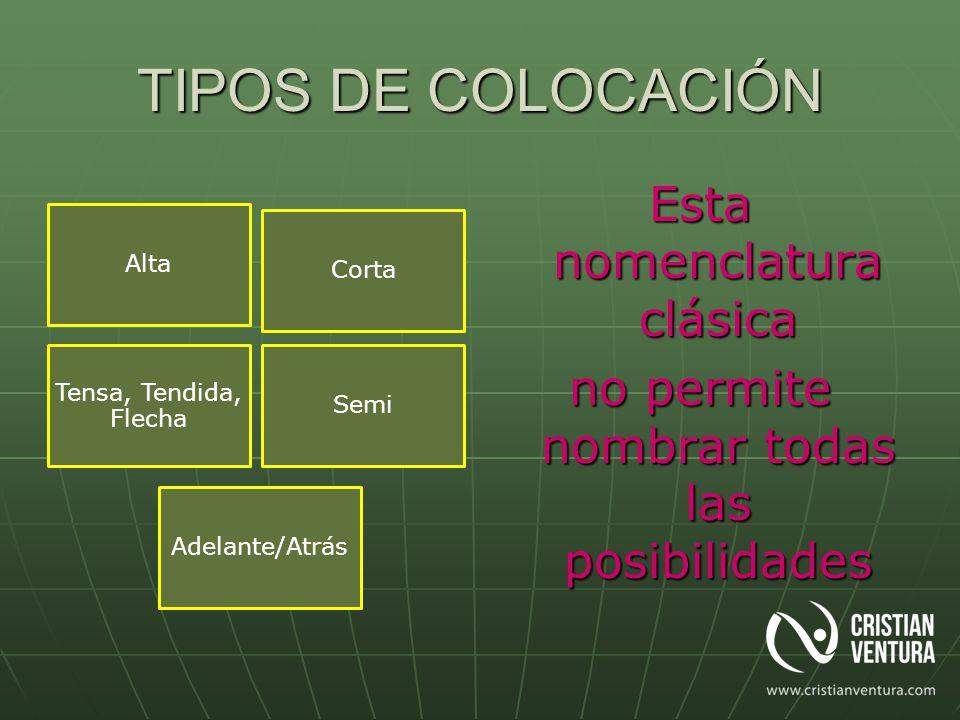 TIPOS DE COLOCACIÓN Esta nomenclatura clásica