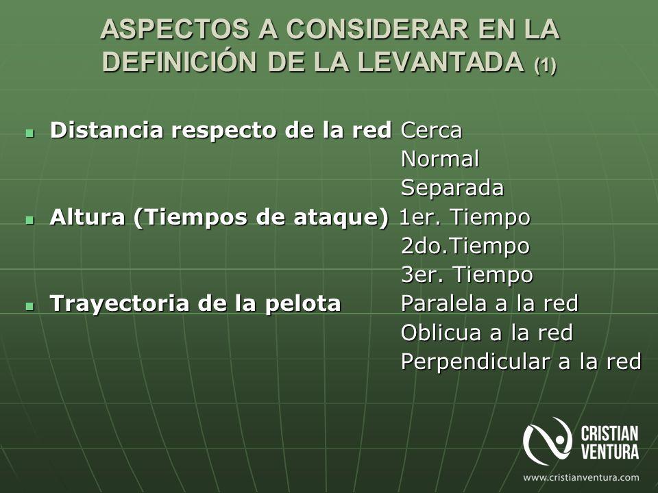 ASPECTOS A CONSIDERAR EN LA DEFINICIÓN DE LA LEVANTADA (1)