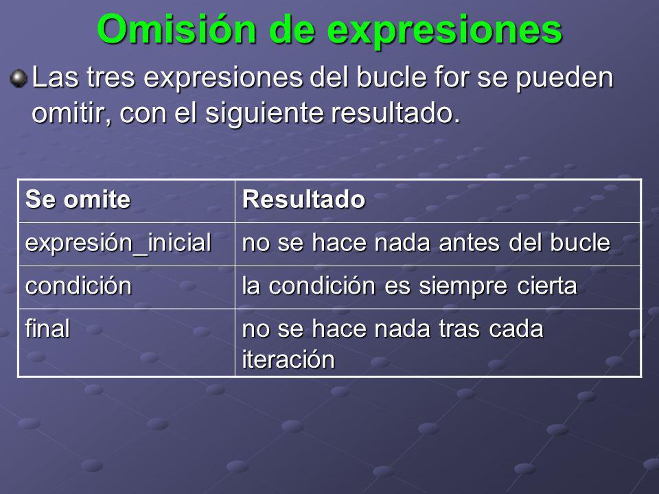 Omisión de expresiones
