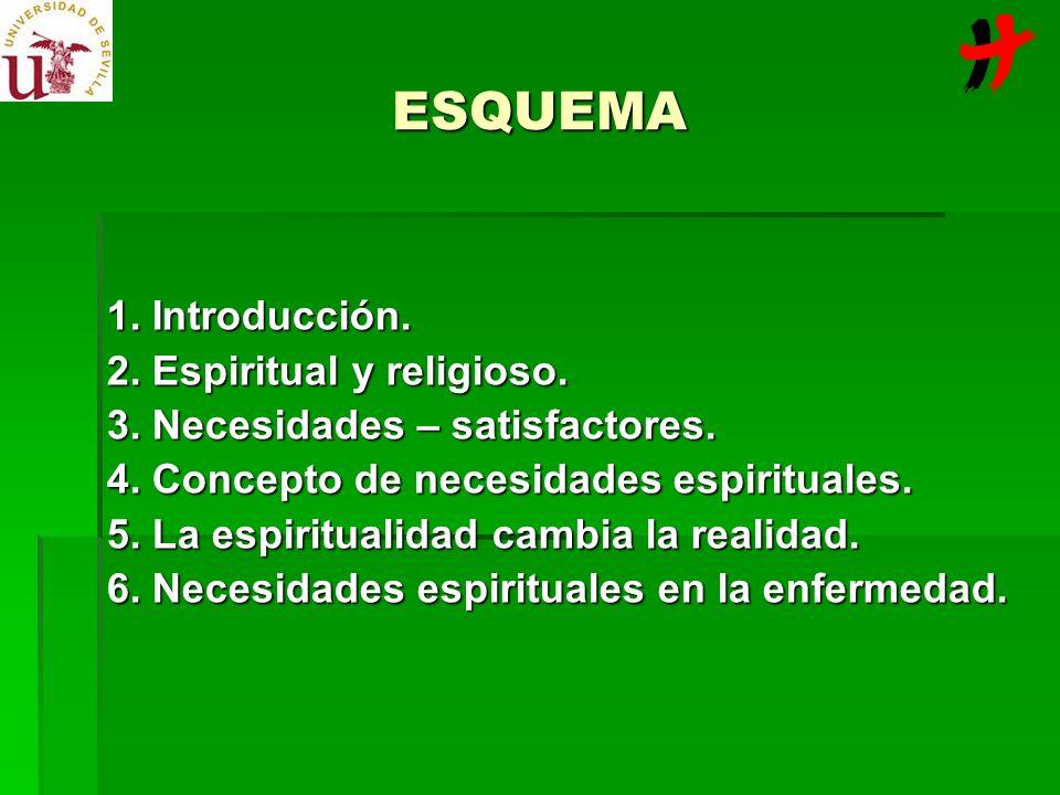 ESQUEMA 1. Introducción. 2. Espiritual y religioso.