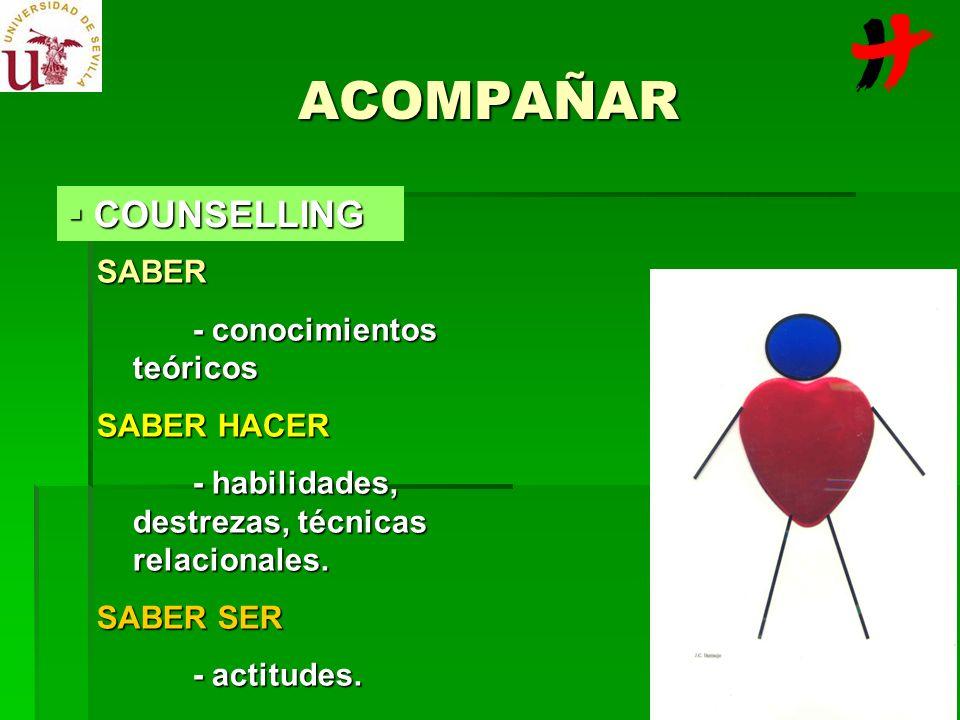 ACOMPAÑAR COUNSELLING SABER - conocimientos teóricos SABER HACER