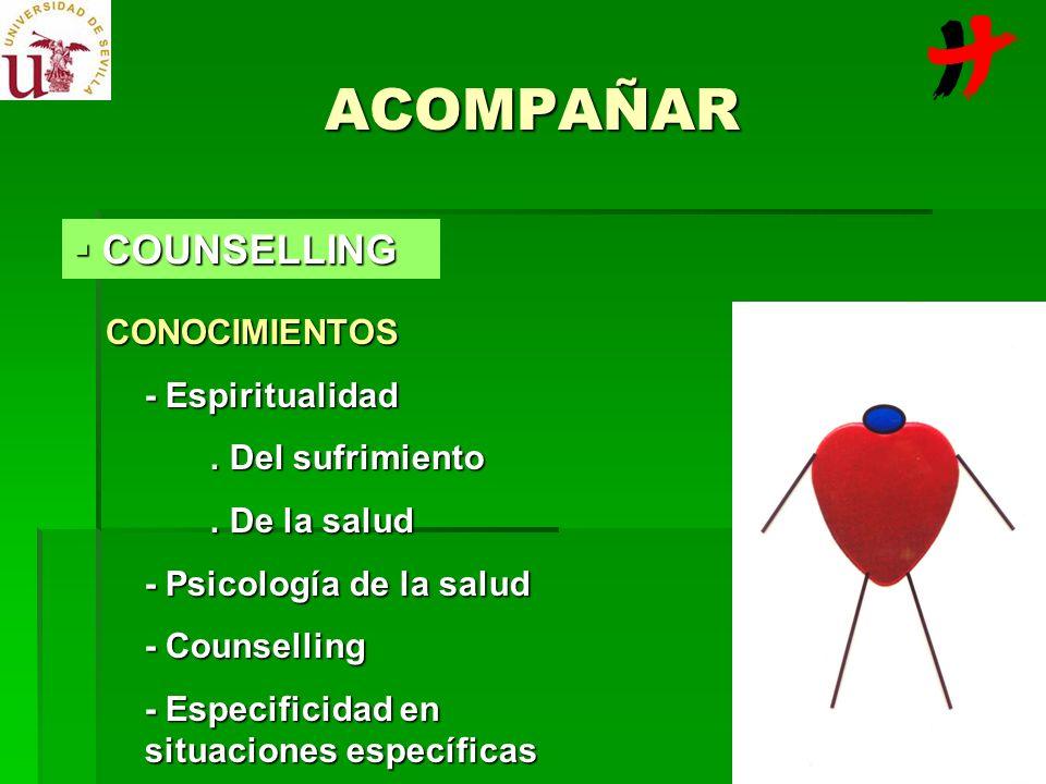 ACOMPAÑAR COUNSELLING CONOCIMIENTOS - Espiritualidad . Del sufrimiento