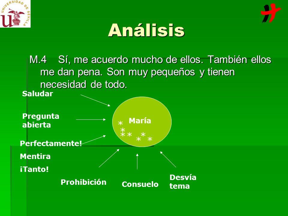 Análisis M.4 Sí, me acuerdo mucho de ellos. También ellos me dan pena. Son muy pequeños y tienen necesidad de todo.