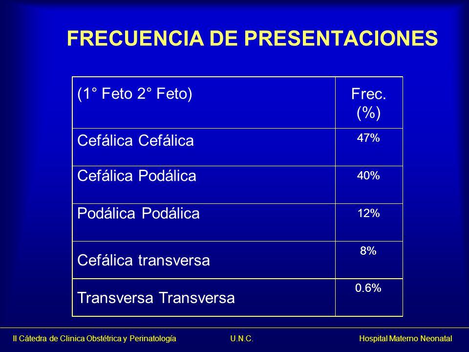 FRECUENCIA DE PRESENTACIONES