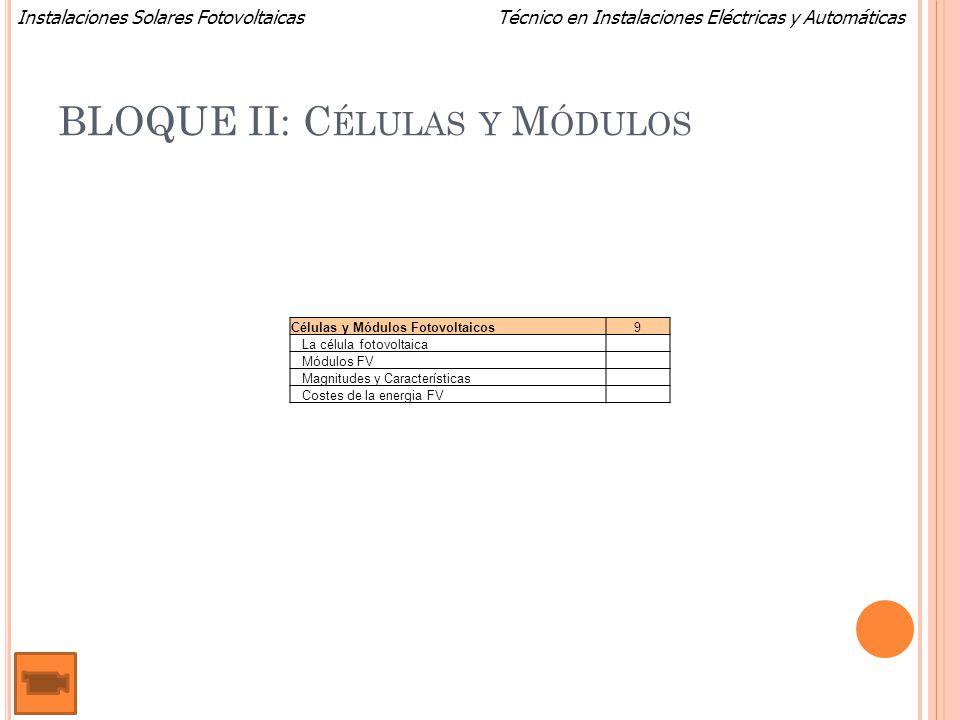 BLOQUE II: Células y Módulos