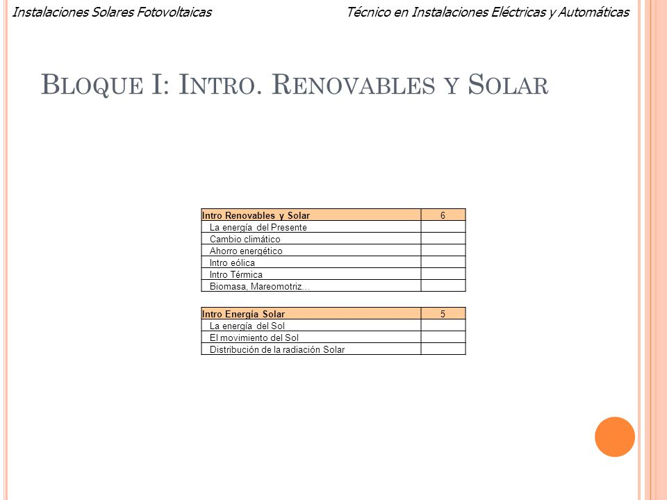 Bloque I: Intro. Renovables y Solar