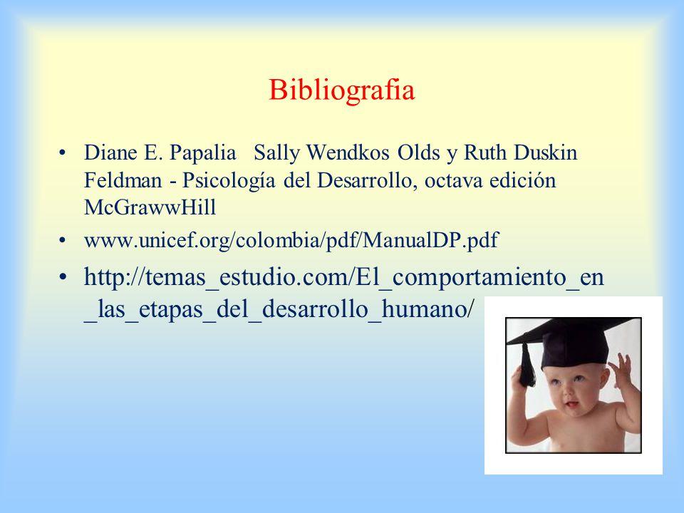 Bibliografia Diane E. Papalia Sally Wendkos Olds y Ruth Duskin Feldman - Psicología del Desarrollo, octava edición McGrawwHill.