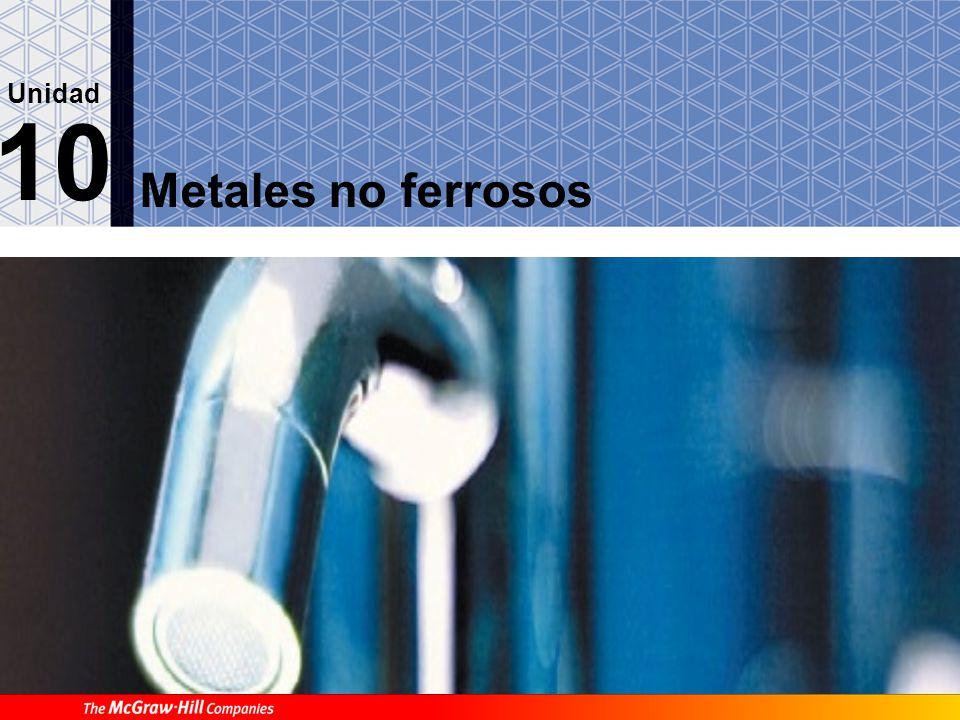 10.1. Clasificación de los metales no ferrosos