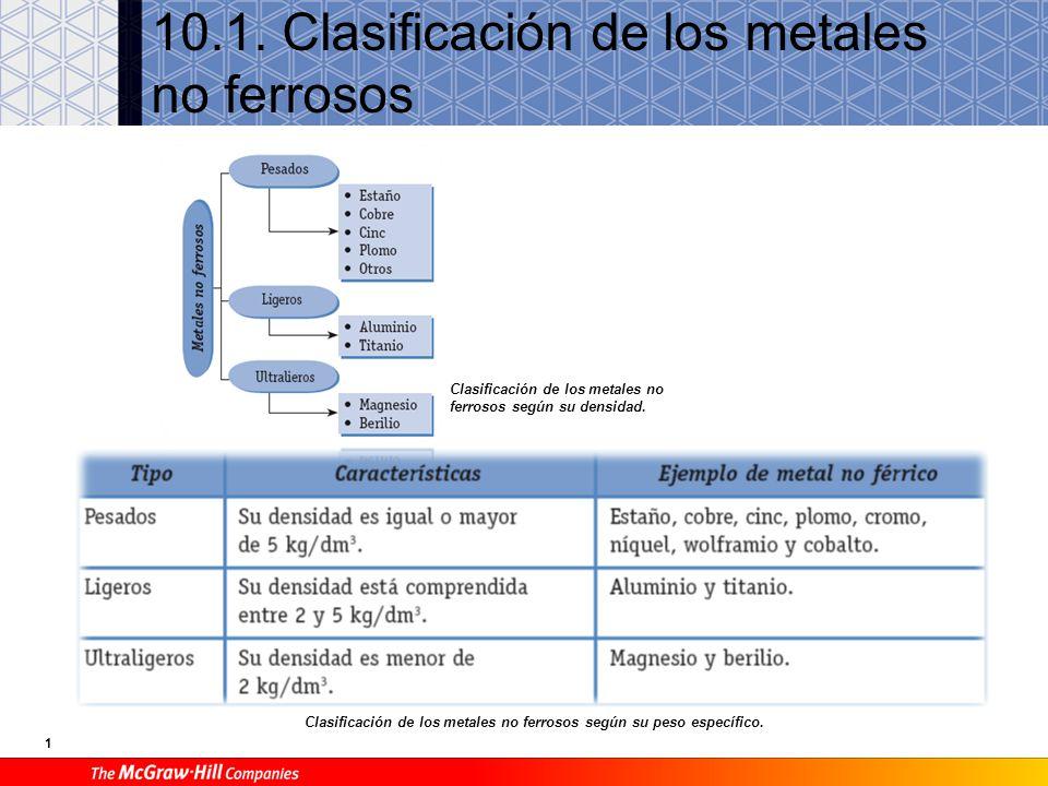 A Estaño Características Casiterita. Mineral de estaño.