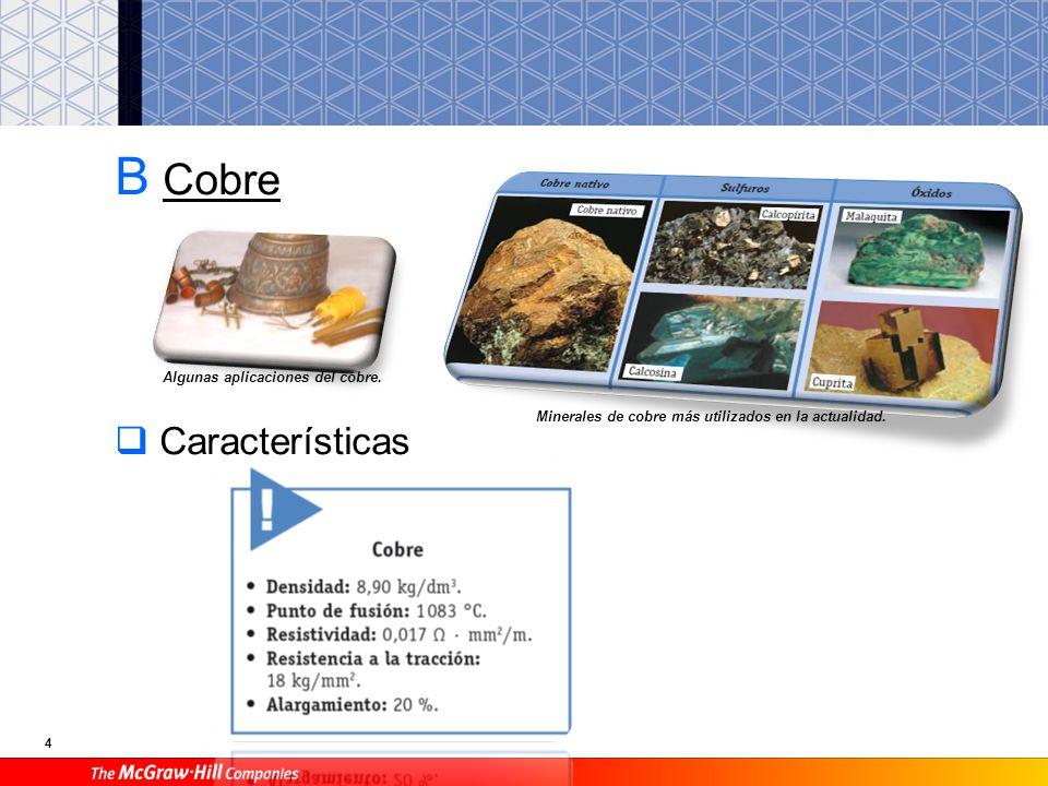 Aleaciones del cobre Aleaciones de cobre más utilizadas.