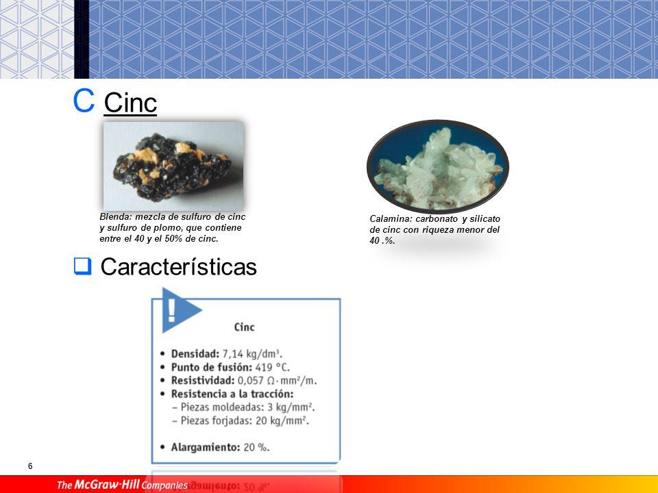 Aleaciones y presentaciones comerciales del cinc