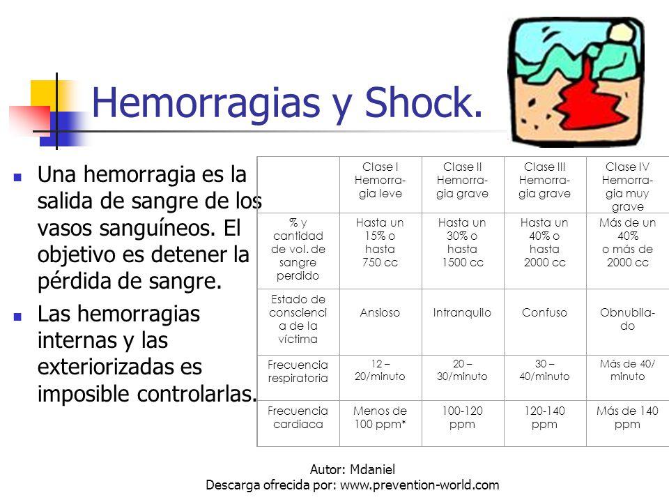 Hemorragias y Shock. Una hemorragia es la salida de sangre de los vasos sanguíneos. El objetivo es detener la pérdida de sangre.