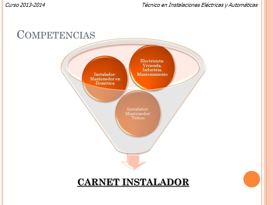 Competencias CARNET INSTALADOR