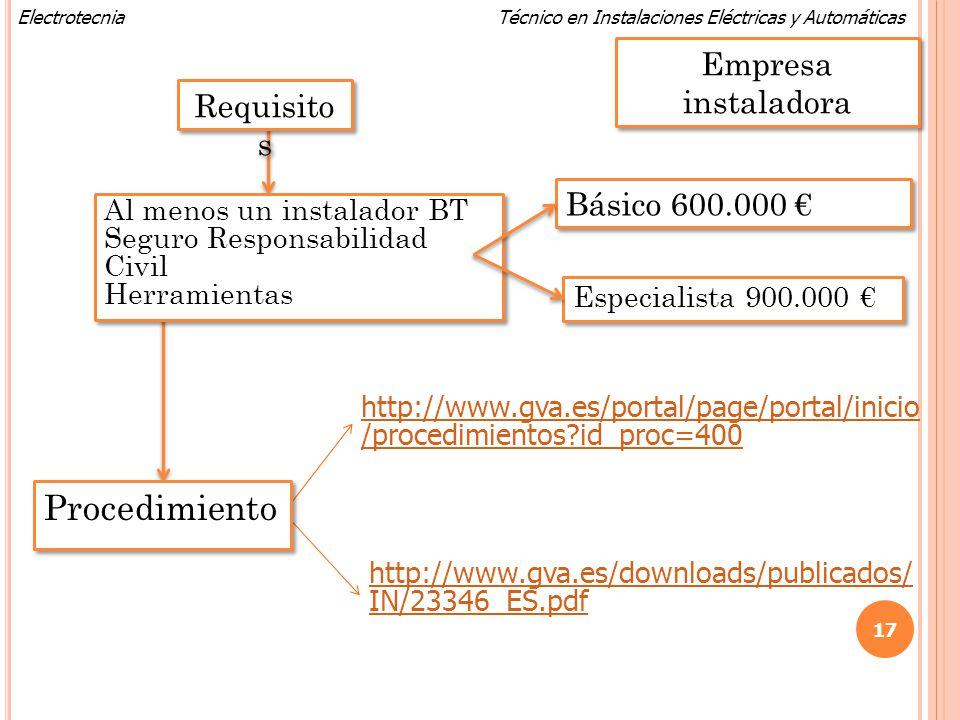 Procedimiento Empresa instaladora Requisitos Básico 600.000 €