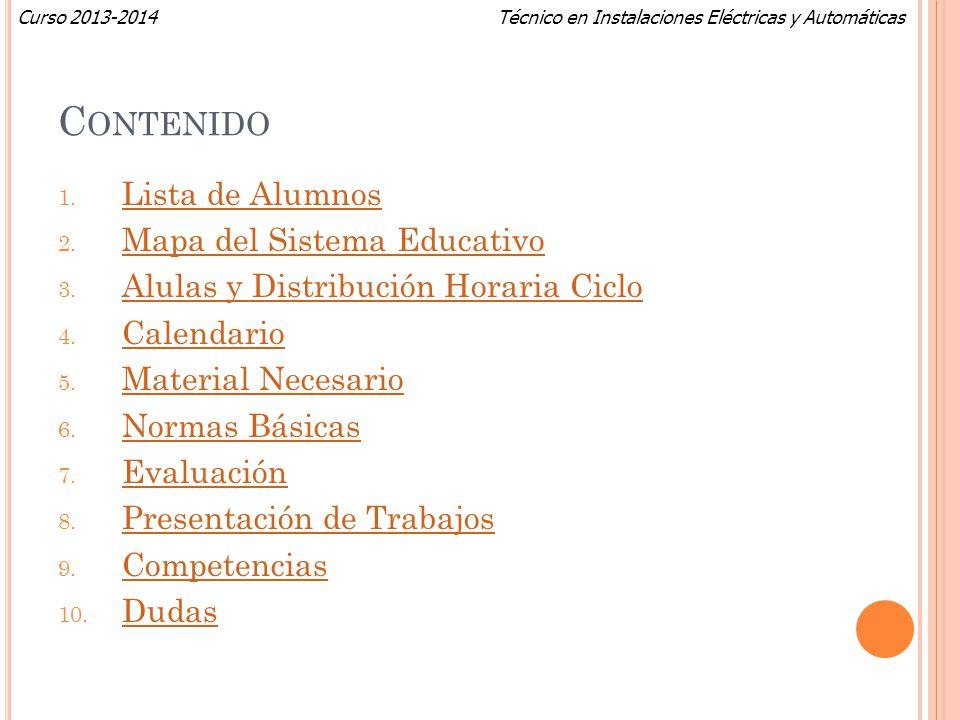 Contenido Lista de Alumnos Mapa del Sistema Educativo