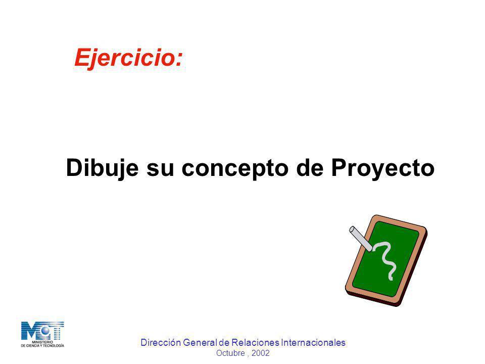 Ejercicio: Dibuje su concepto de Proyecto