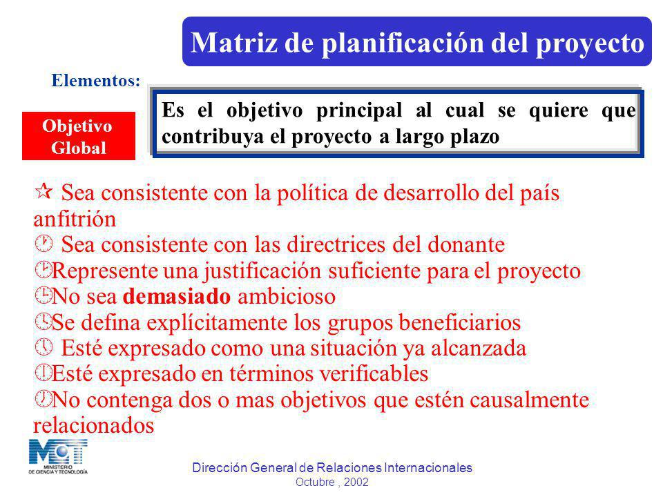 Matriz de planificación del proyecto