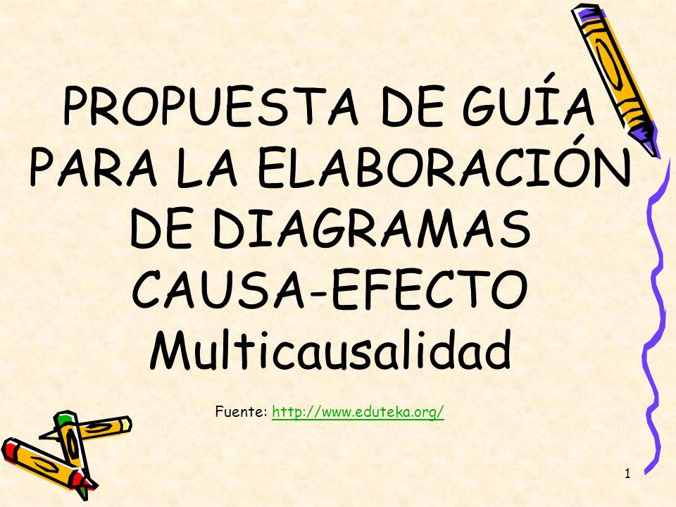 PROPUESTA DE GUÍA PARA LA ELABORACIÓN DE DIAGRAMAS CAUSA-EFECTO Multicausalidad Fuente: http://www.eduteka.org/