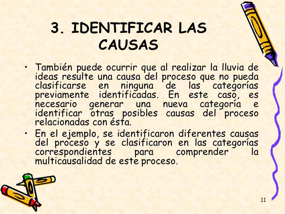 3. IDENTIFICAR LAS CAUSAS