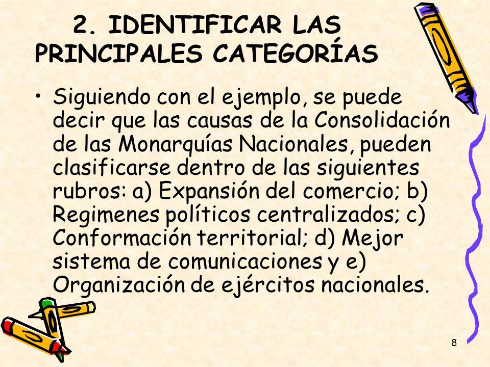 2. IDENTIFICAR LAS PRINCIPALES CATEGORÍAS