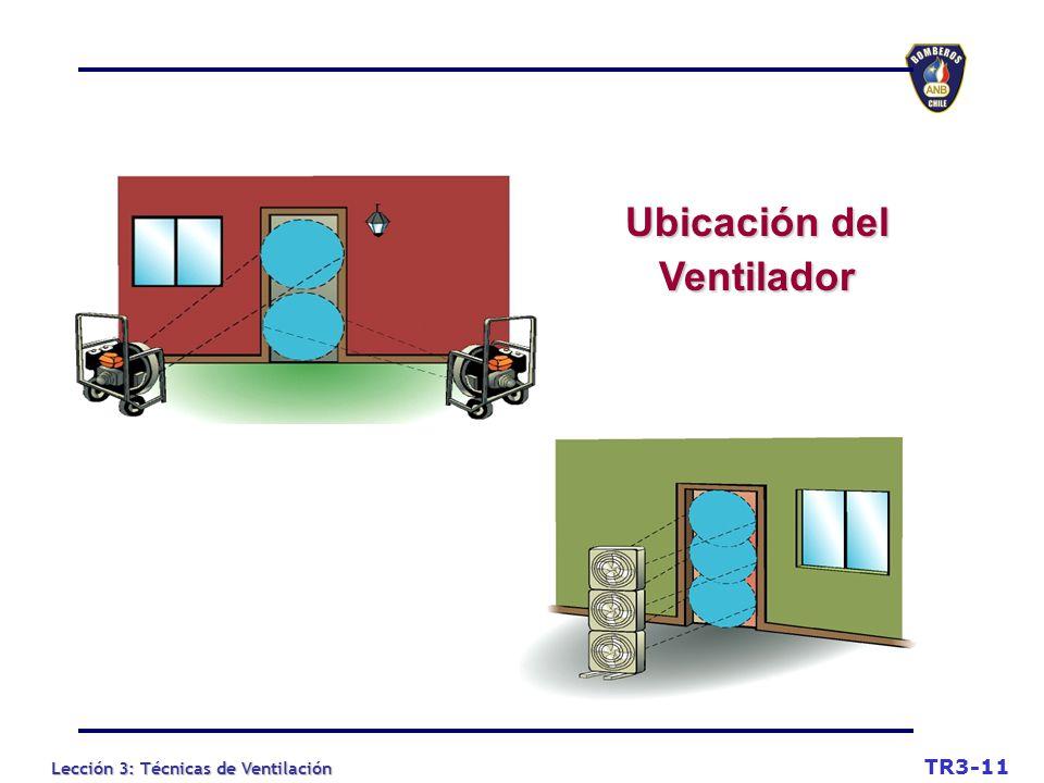 Ubicación del Ventilador TR3-11