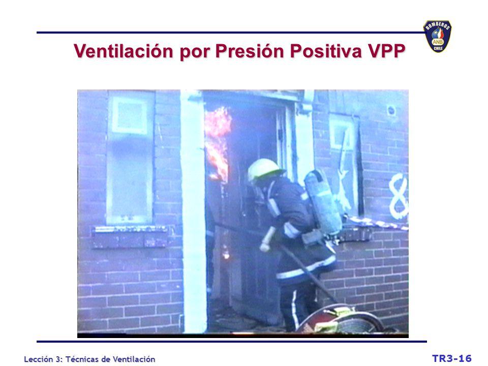 Ventilación por Presión Positiva VPP