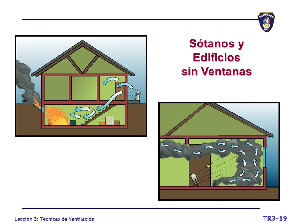 Sótanos y Edificios sin Ventanas
