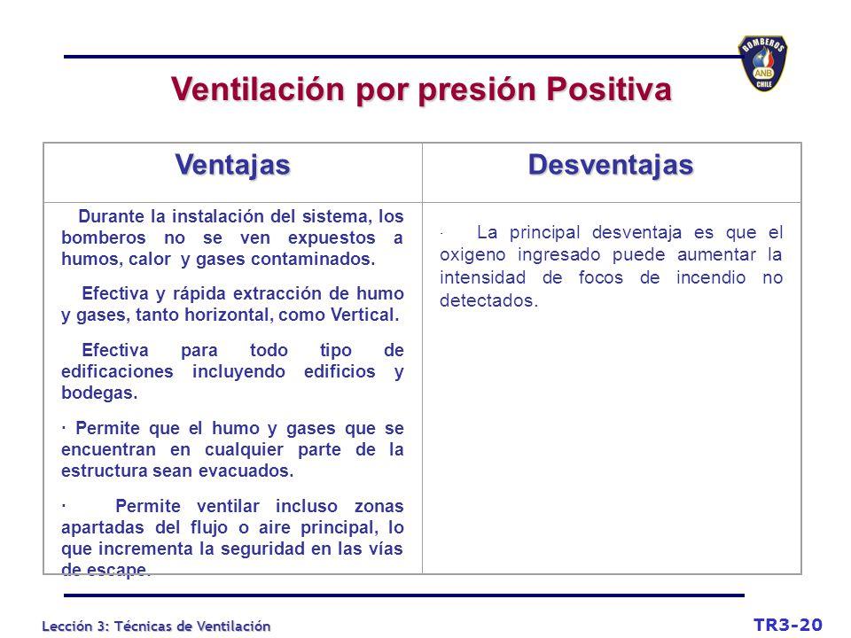 Ventilación por presión Positiva