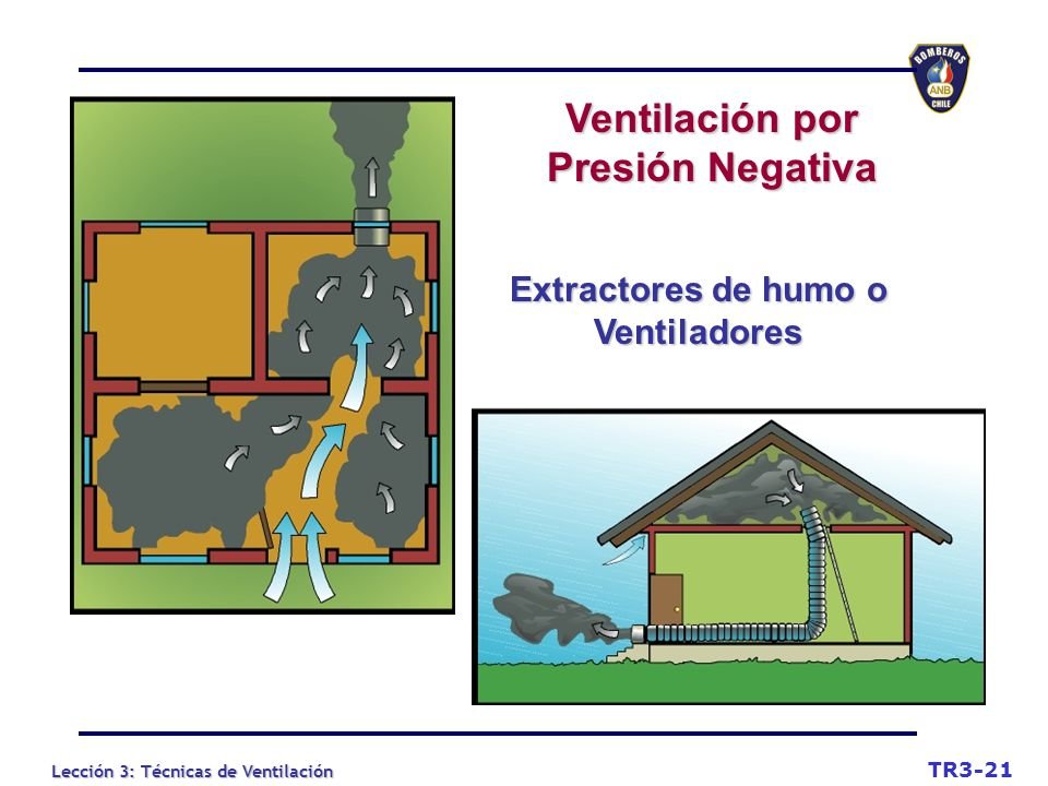 Extractores de humo o Ventiladores