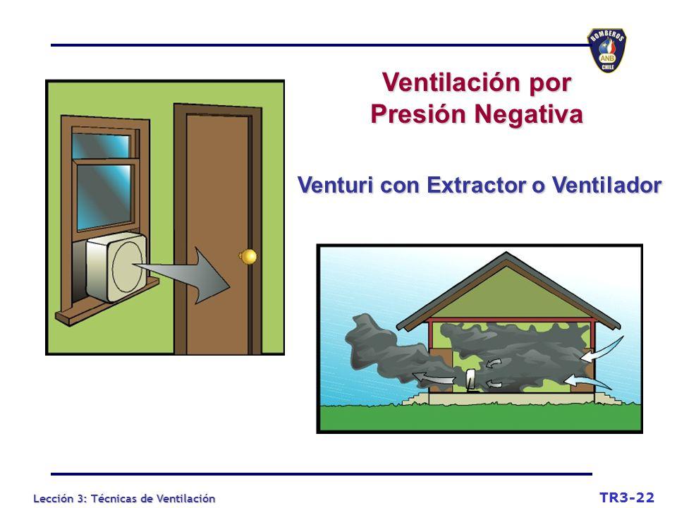 Venturi con Extractor o Ventilador