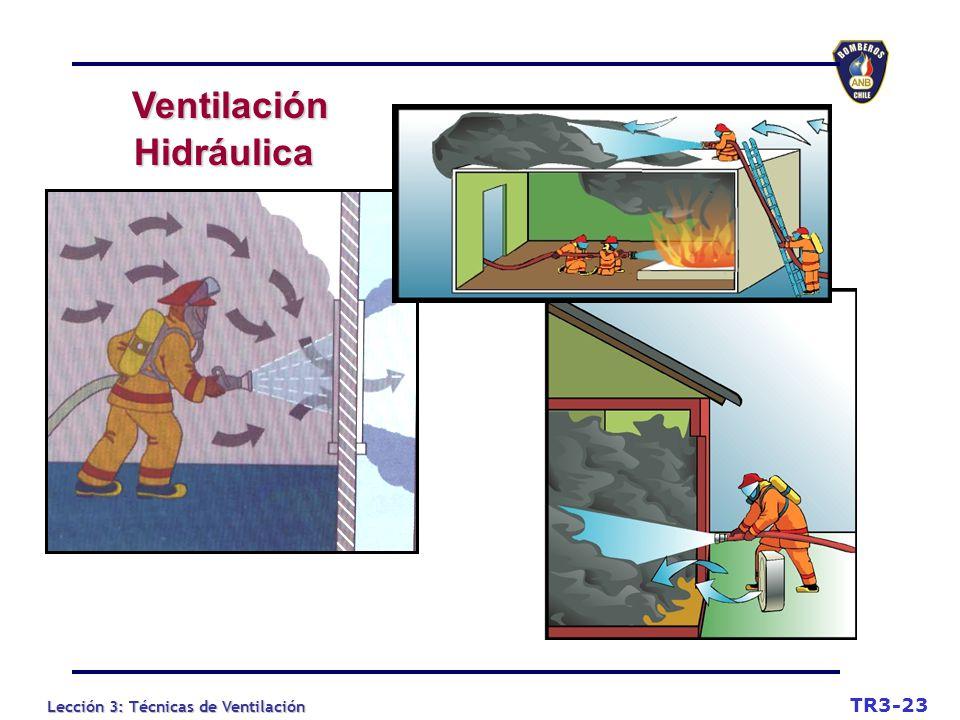 Ventilación Hidráulica TR3-23