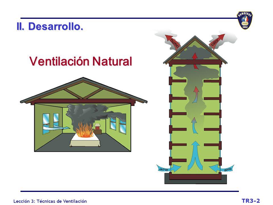 II. Desarrollo. Ventilación Natural TR3-2