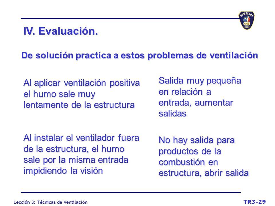 IV. Evaluación. De solución practica a estos problemas de ventilación