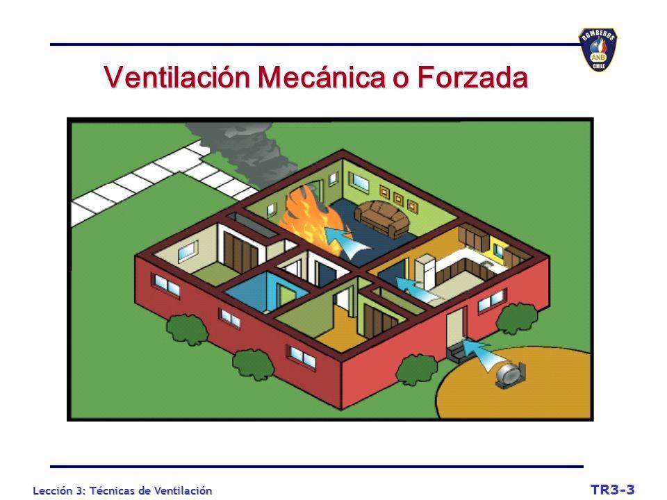Ventilación Mecánica o Forzada