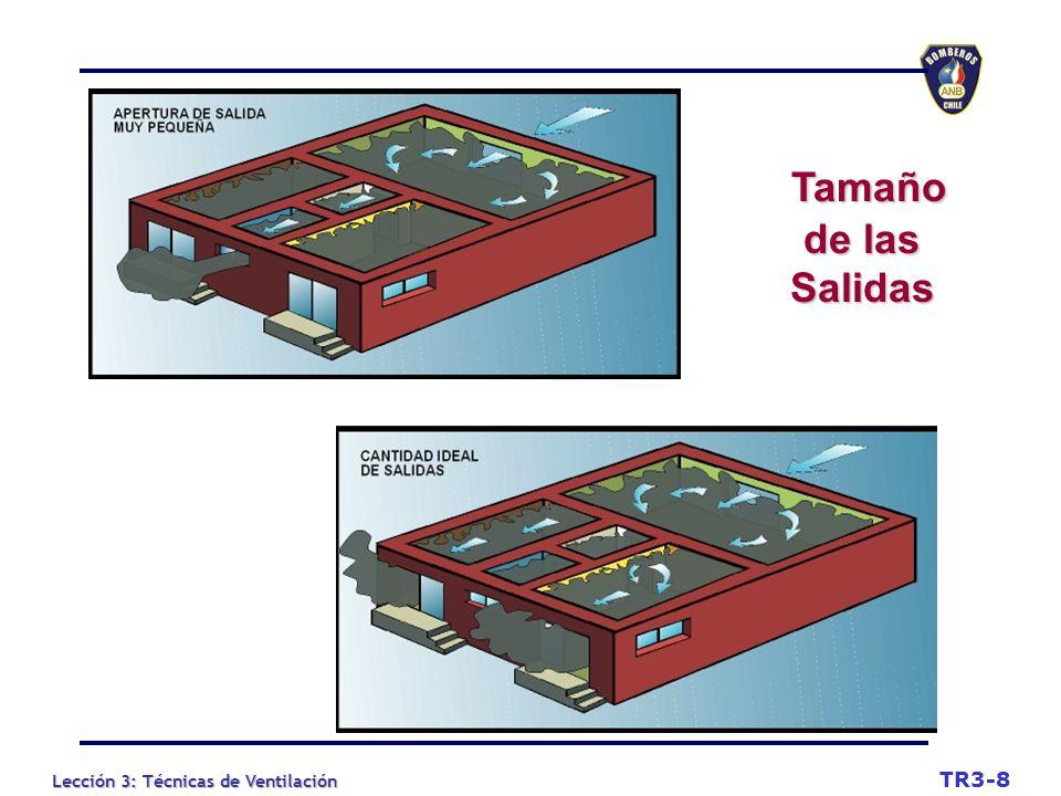 Tamaño de las Salidas TR3-8