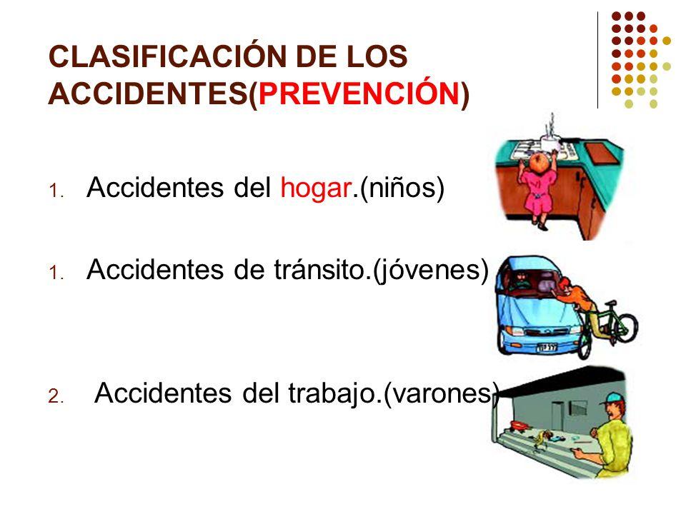 Clasificación de LOS accidentes(Prevención)