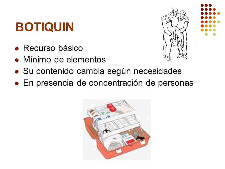BOTIQUIN Recurso básico Mínimo de elementos