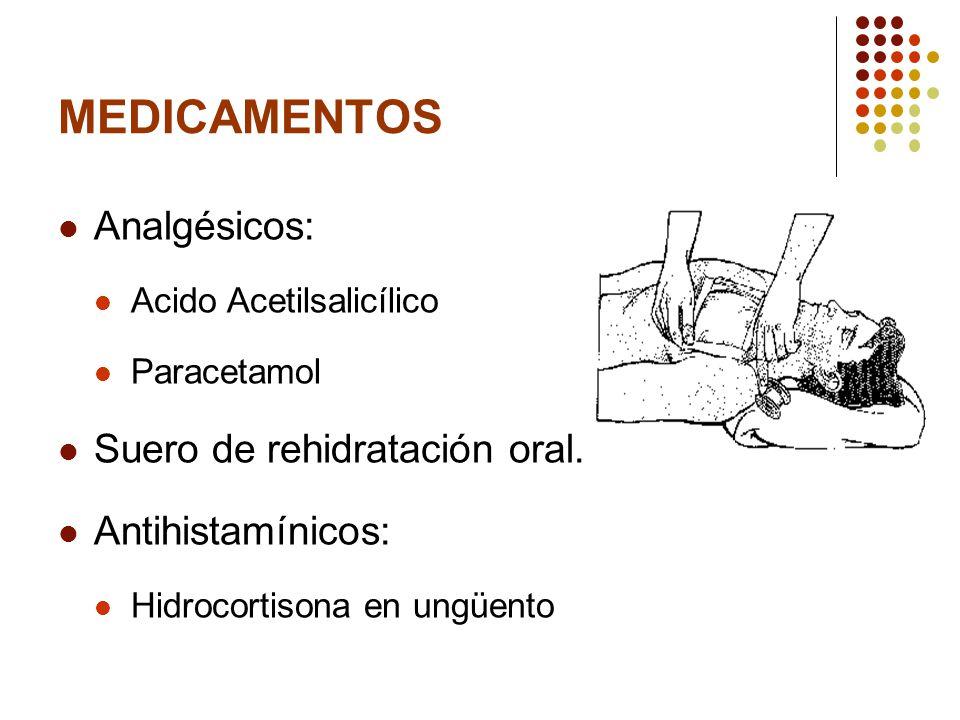 MEDICAMENTOS Analgésicos: Suero de rehidratación oral.