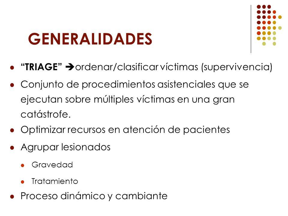 GENERALIDADES TRIAGE ordenar/clasificar víctimas (supervivencia)