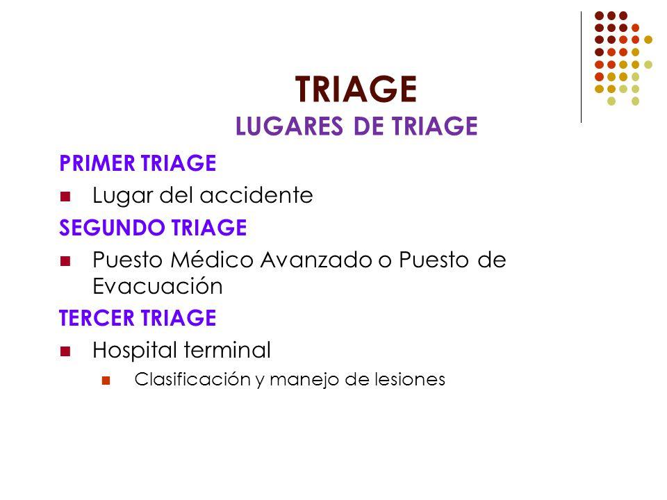 TRIAGE LUGARES DE TRIAGE